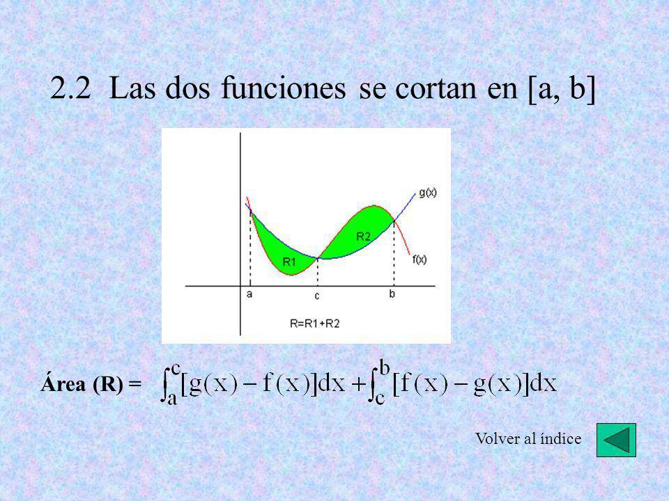 2.2 Las dos funciones se cortan en [a, b]